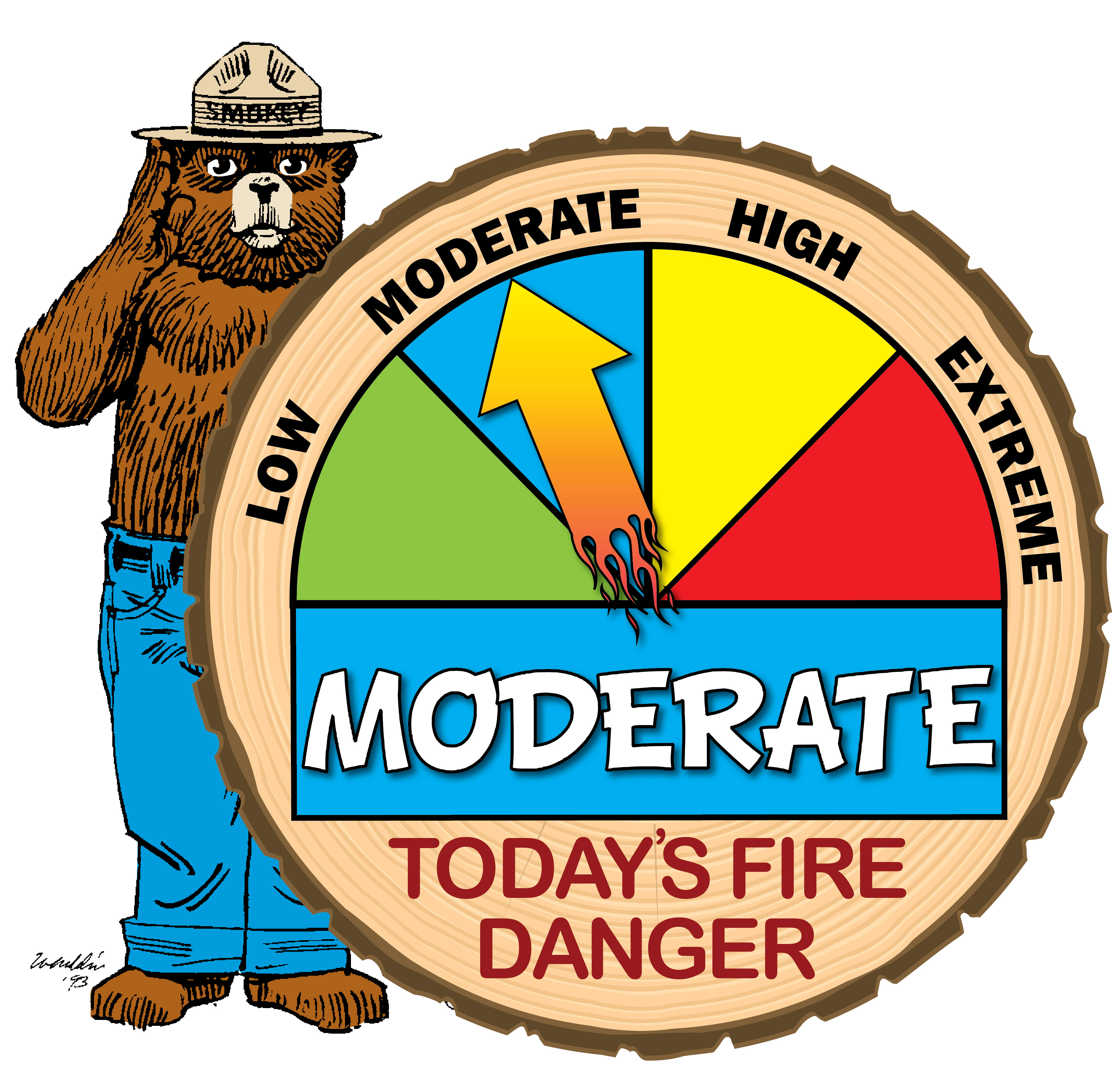 Smokey the Bear shows the fire danger level is moderate.